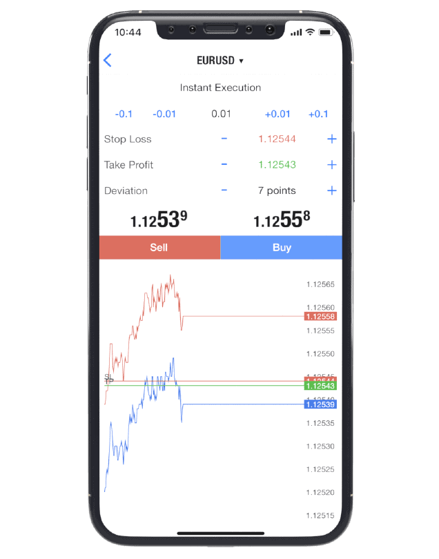 Skilling with MetaTrader 4 (MT4) on Mobile showing a forex pair plus chart