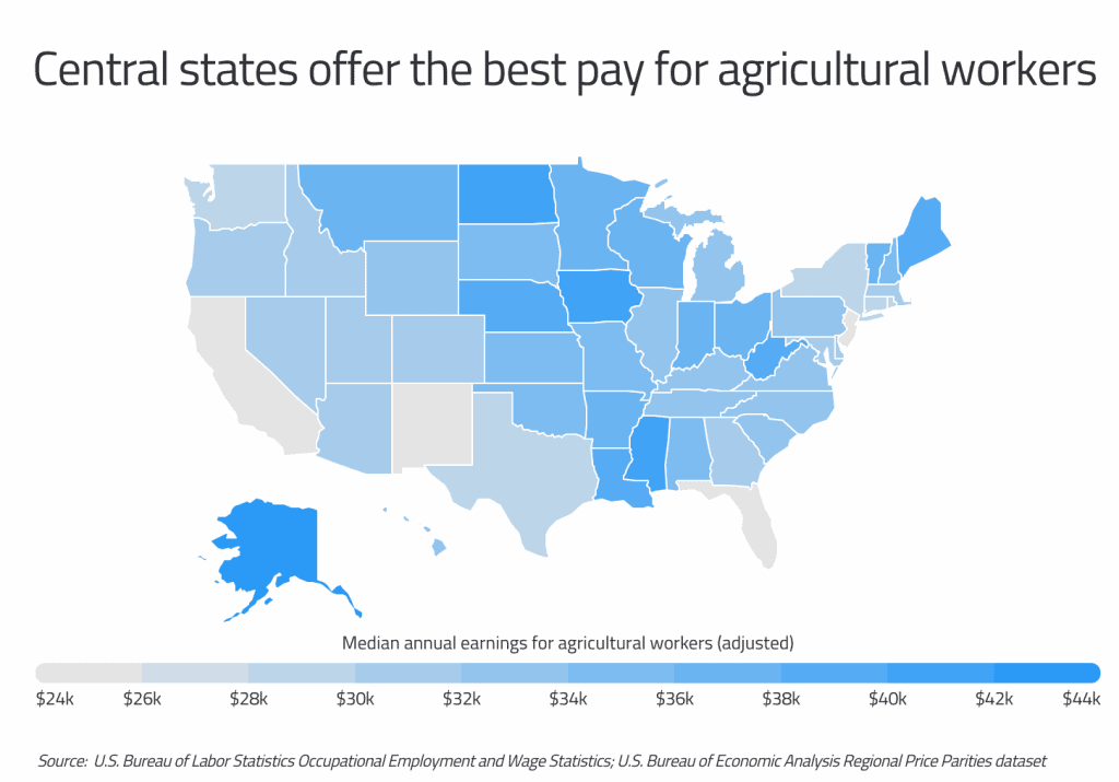 central states pay